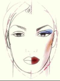 макияж,лицо