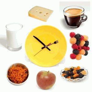 диета,похудение,здоровое питание