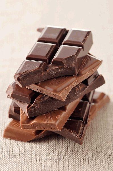 Уход за кожей с помощью шоколада