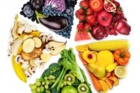 зеленые воощи,витамины,цвет овощей +и фруктов,почему овощи разного цвета,какие овощи полезнее,самые полезные плоды,полезные фрукты,сбросить вес,диета радуга