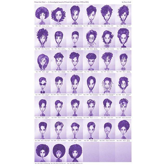 Эволюция: как менялась прическа Принса с 1978 по 2013 год в одной гифке