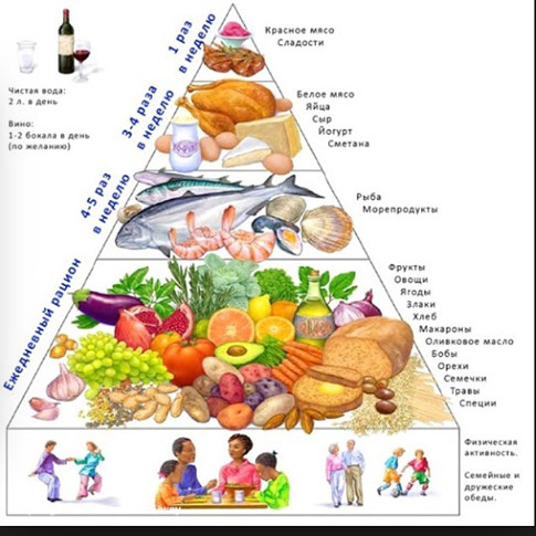 Вера Брежнева рассказала о правильном питании