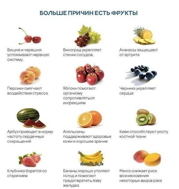 фрукты на ужин