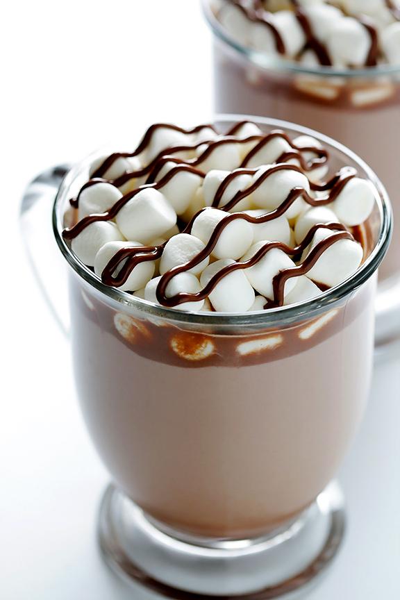 Рецепты горячего шоколада: