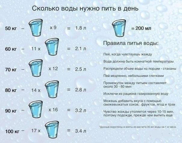 вода летом